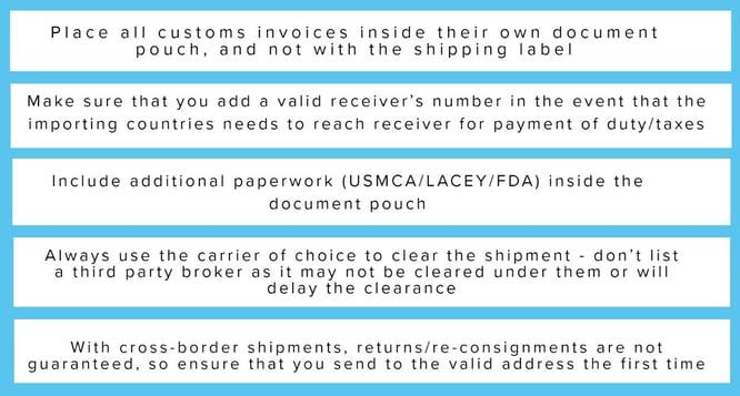 Cross-border Courier Tips (2)-1