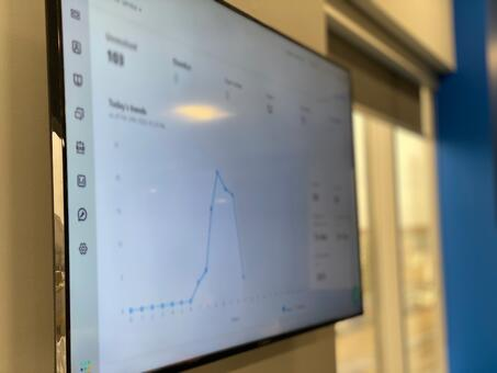 dashboard showing customer service numbers of the day - Freightcom