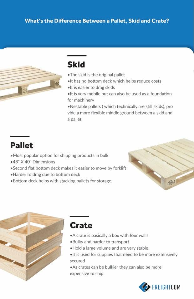 pallet skid infographic